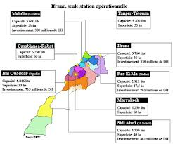 Stations Biladi